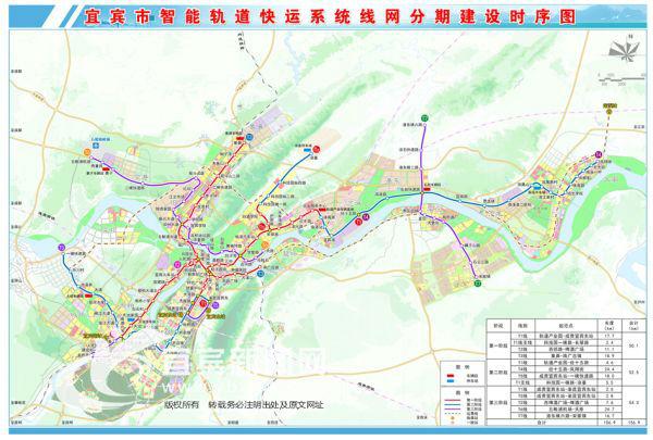 宜宾市智能轨道快运系统线网分期建设时序图